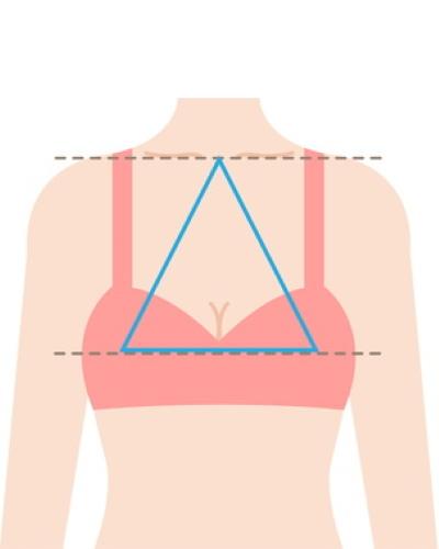 ナイトブラ徹底解剖!美乳・育乳効果は?おすすめナイトブラ人気ランキング